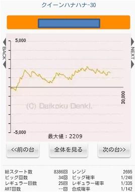 2015y01m31d_011938521