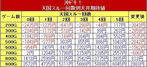 2015y02m26d_220748801