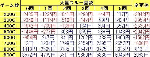 2015y02m27d_000548476