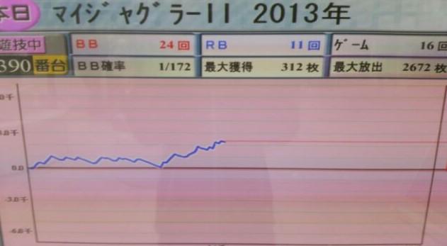 2015y04m21d_215406792