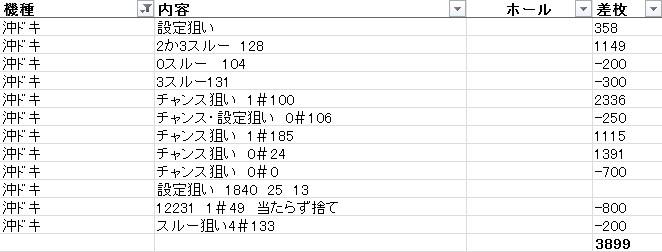 2015y11m14d_210711346